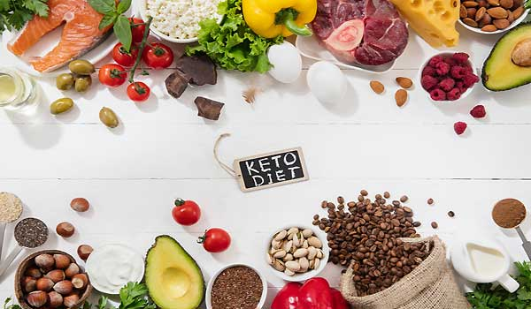 28 Day Keto Challenge Review – Does It Work?